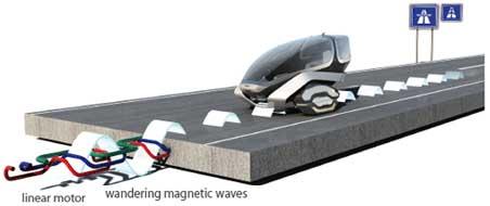 Carreteras magnéticas