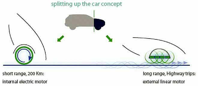 Concepto carretera speedway